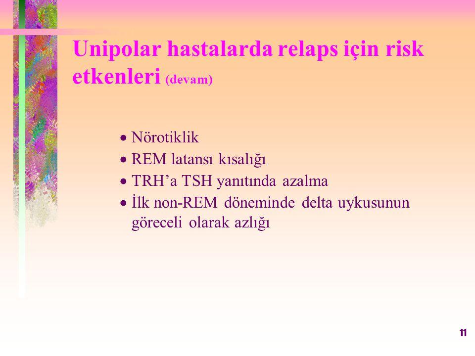 11 Unipolar hastalarda relaps için risk etkenleri (devam)  Nörotiklik  REM latansı kısalığı  TRH'a TSH yanıtında azalma  İlk non-REM döneminde delta uykusunun göreceli olarak azlığı