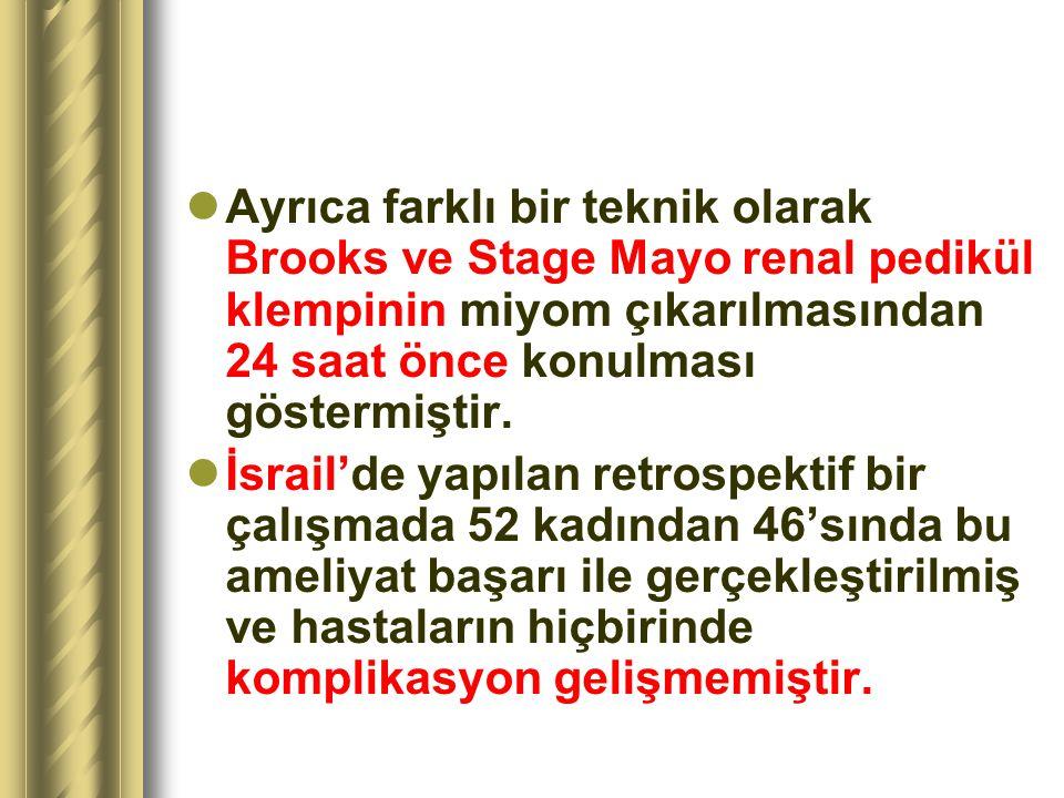 Ayrıca farklı bir teknik olarak Brooks ve Stage Mayo renal pedikül klempinin miyom çıkarılmasından 24 saat önce konulması göstermiştir. İsrail'de yapı