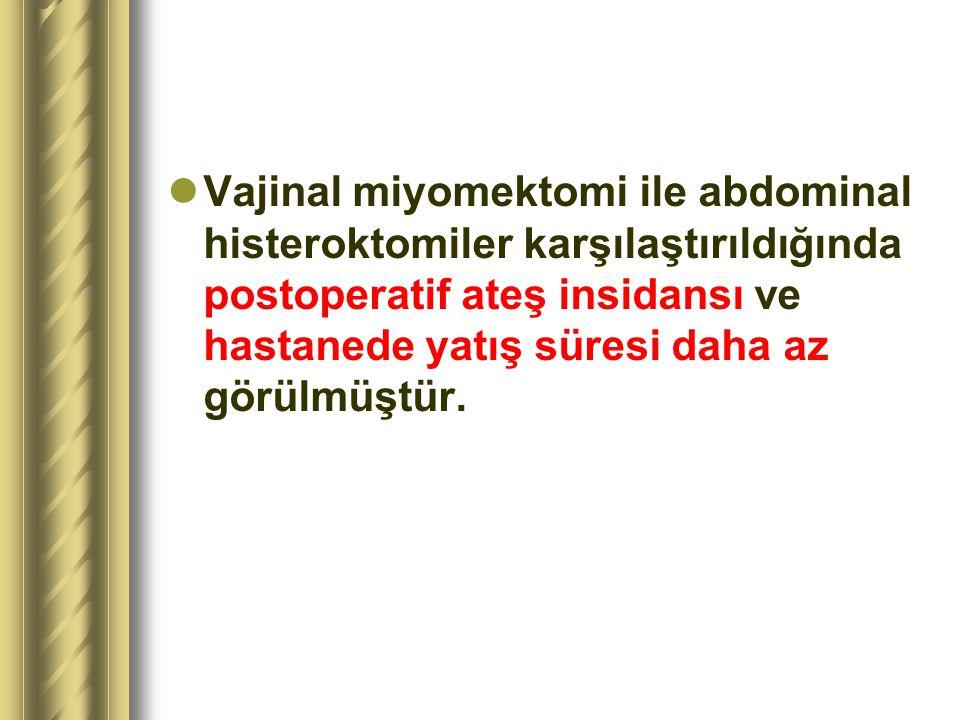 Lig.transversum Cervicis Lig. pubovesicale Lig. pubocervicale Lig.