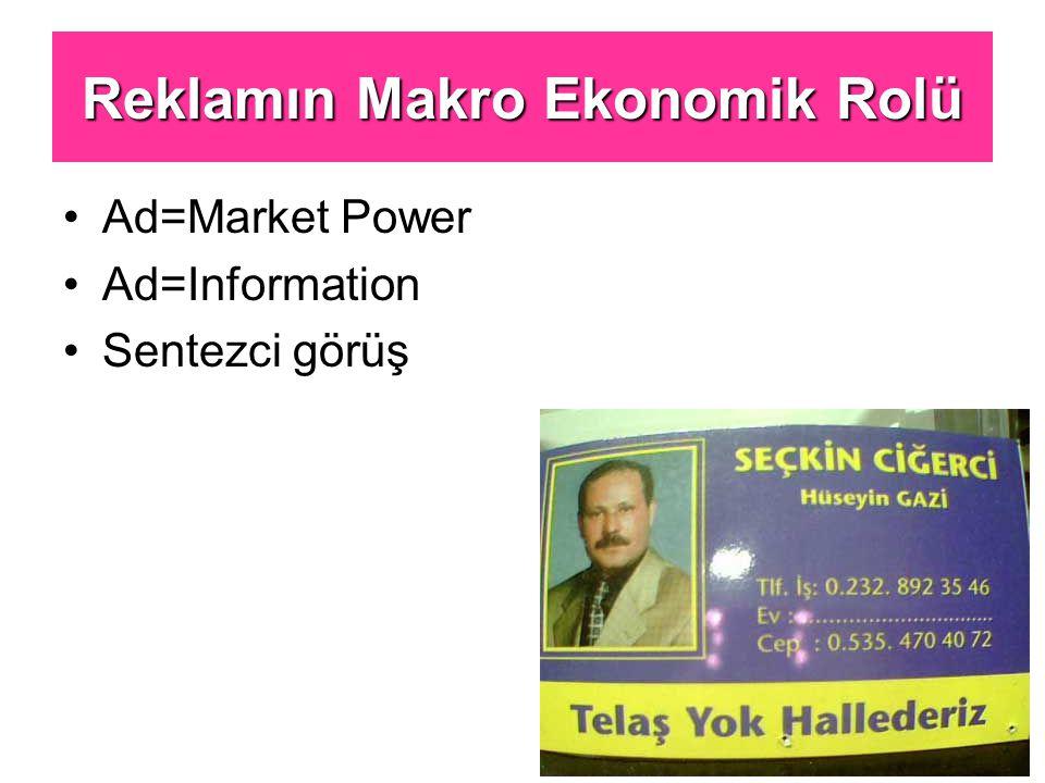 Reklamın Makro Ekonomik Rolü Ad=Market Power Ad=Information Sentezci görüş