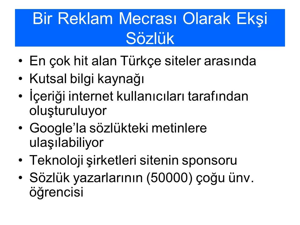 Bir Reklam Mecrası Olarak Ekşi Sözlük En çok hit alan Türkçe siteler arasında Kutsal bilgi kaynağı İçeriği internet kullanıcıları tarafından oluşturul