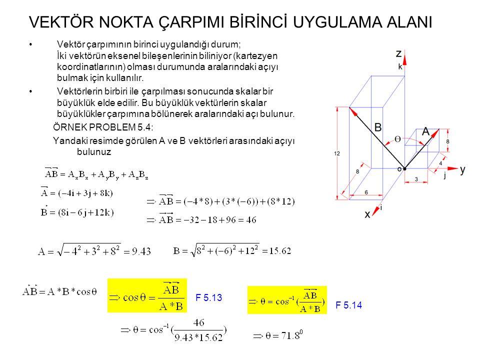 VEKTÖR NOKTA ÇARPIMI BİRİNCİ UYGULAMA ALANI Vektör çarpımının birinci uygulandığı durum; İki vektörün eksenel bileşenlerinin biliniyor (kartezyen koordinatlarının) olması durumunda aralarındaki açıyı bulmak için kullanılır.