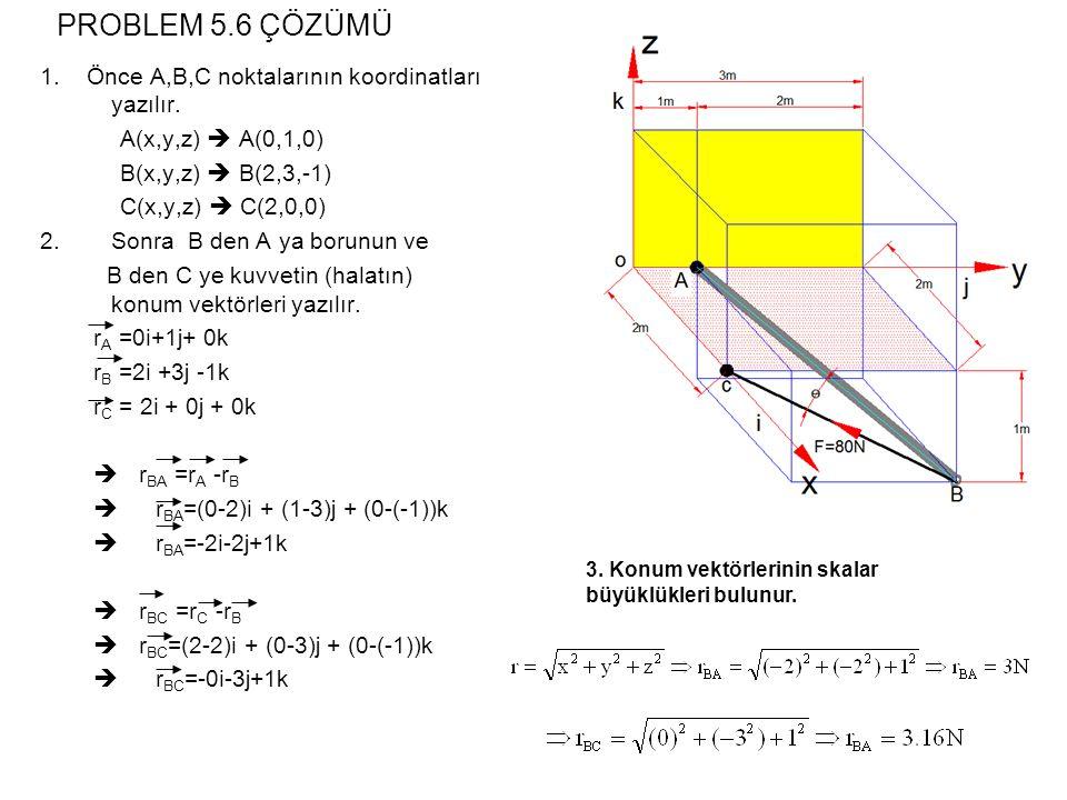 PROBLEM 5.6 ÇÖZÜMÜ 1. Önce A,B,C noktalarının koordinatları yazılır. A(x,y,z)  A(0,1,0) B(x,y,z)  B(2,3,-1) C(x,y,z)  C(2,0,0) 2.Sonra B den A ya b
