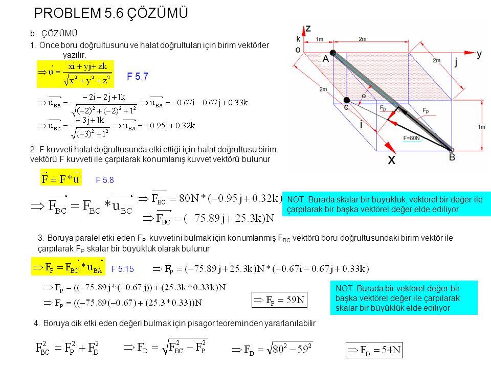 PROBLEM 5.6 ÇÖZÜMÜ b. ÇÖZÜMÜ 1. Önce boru doğrultusunu ve halat doğrultuları için birim vektörler yazılır. F 5.8 F 5.7 3. Boruya paralel etki eden F P