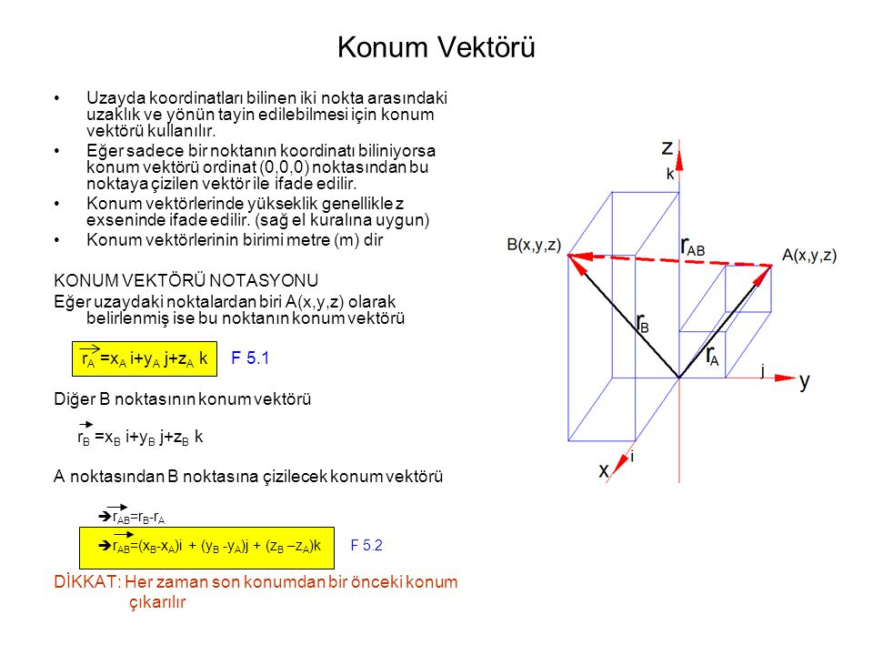 Konum Vektörü Uzayda koordinatları bilinen iki nokta arasındaki uzaklık ve yönün tayin edilebilmesi için konum vektörü kullanılır. Eğer sadece bir nok