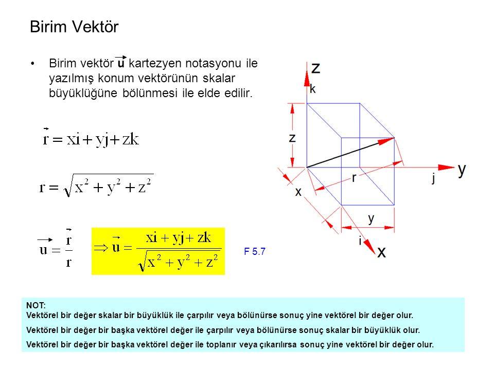 Birim Vektör Birim vektör u kartezyen notasyonu ile yazılmış konum vektörünün skalar büyüklüğüne bölünmesi ile elde edilir. F 5.7 NOT: Vektörel bir de