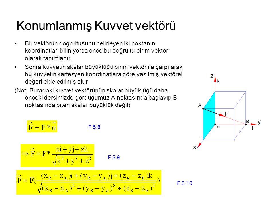 Konumlanmış Kuvvet vektörü Bir vektörün doğrultusunu belirleyen iki noktanın koordinatları biliniyorsa önce bu doğrultu birim vektör olarak tanımlanır