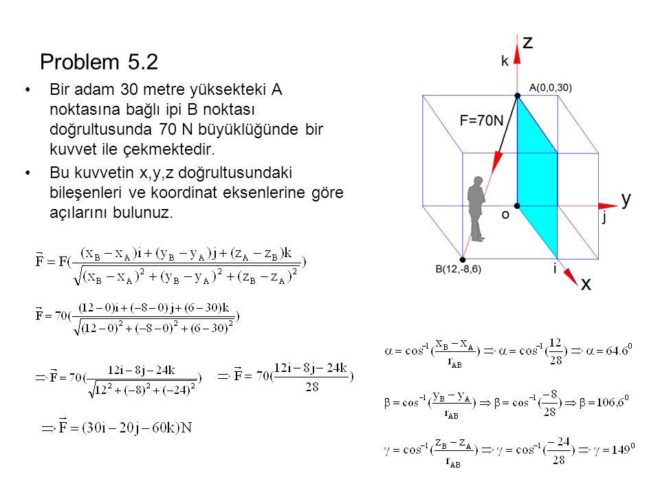 Problem 5.2 Bir adam 30 metre yüksekteki A noktasına bağlı ipi B noktası doğrultusunda 70 N büyüklüğünde bir kuvvet ile çekmektedir. Bu kuvvetin x,y,z