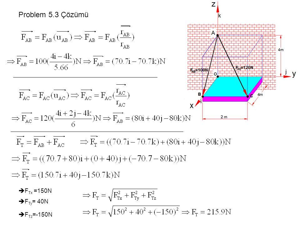 FARKLI DOĞRULTULARDAKİ VEKTÖRLERİN NOKTA ÇARPIMI (DOT PRODUCT) Üçüncü dersimizde bir vektörün büyüklük oranında çarpılmasını veya bölünmesini anlatmıştık.