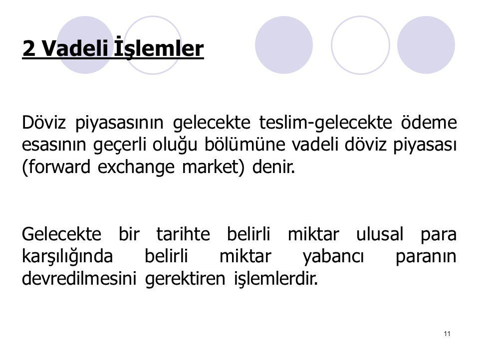 11 2 Vadeli İşlemler Döviz piyasasının gelecekte teslim-gelecekte ödeme esasının geçerli oluğu bölümüne vadeli döviz piyasası (forward exchange market