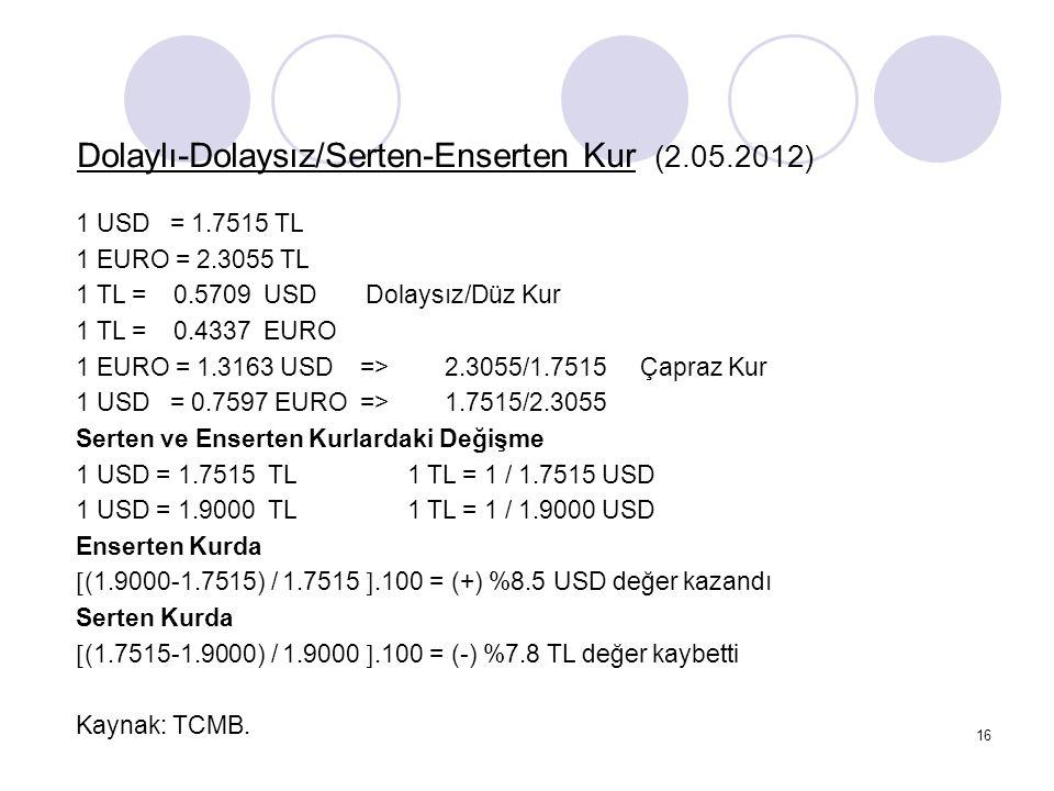 16 Dolaylı-Dolaysız/Serten-Enserten Kur (2.05.2012) 1 USD = 1.7515 TL 1 EURO = 2.3055 TL 1 TL = 0.5709 USD Dolaysız/Düz Kur 1 TL = 0.4337 EURO 1 EURO