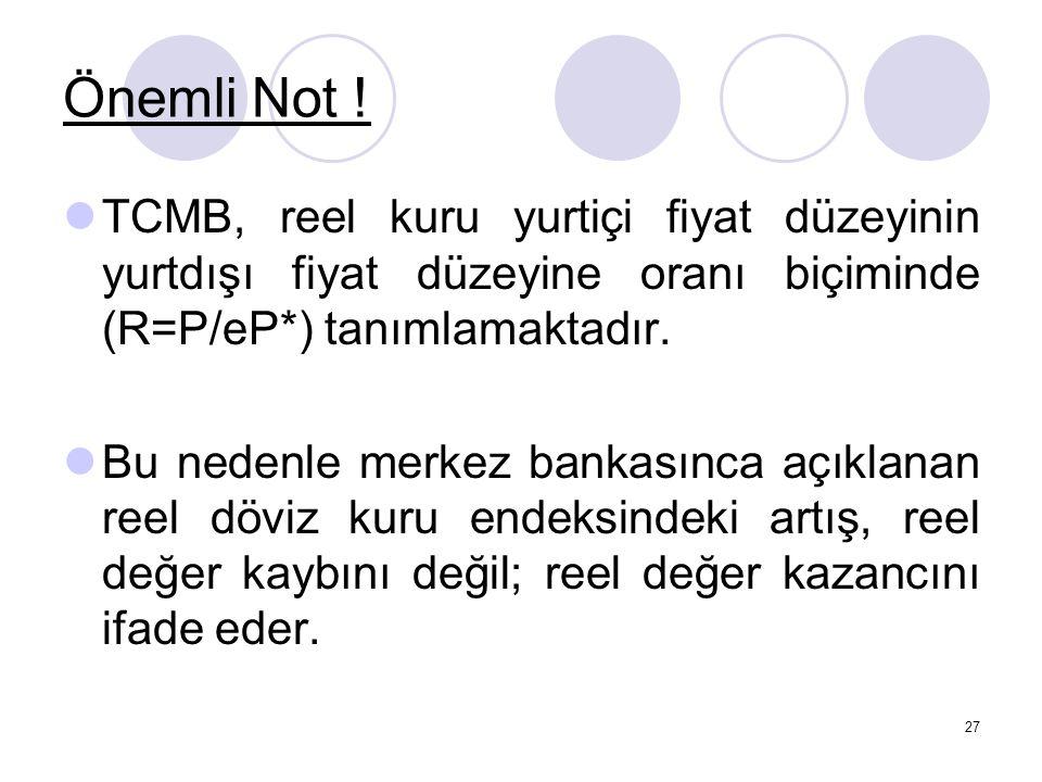 27 Önemli Not ! TCMB, reel kuru yurtiçi fiyat düzeyinin yurtdışı fiyat düzeyine oranı biçiminde (R=P/eP*) tanımlamaktadır. Bu nedenle merkez bankasınc