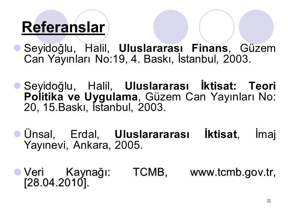 32 Referanslar Seyidoğlu, Halil, Uluslararası Finans, Güzem Can Yayınları No:19, 4. Baskı, İstanbul, 2003. Seyidoğlu, Halil, Uluslararası İktisat: Teo