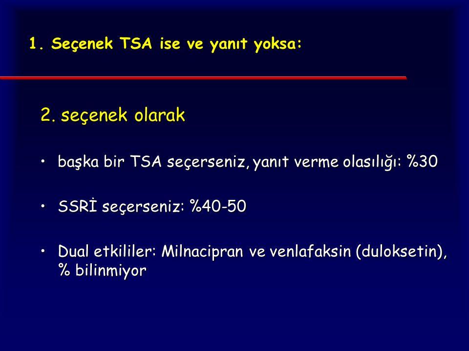 1. Seçenek TSA ise ve yanıt yoksa: 2. seçenek olarak başka bir TSA seçerseniz, yanıt verme olasılığı: %30başka bir TSA seçerseniz, yanıt verme olasılı