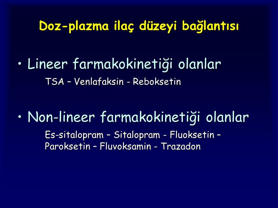 Doz-plazma ilaç düzeyi bağlantısı Lineer farmakokinetiği olanlarLineer farmakokinetiği olanlar TSA – Venlafaksin - Reboksetin Non-lineer farmakokineti