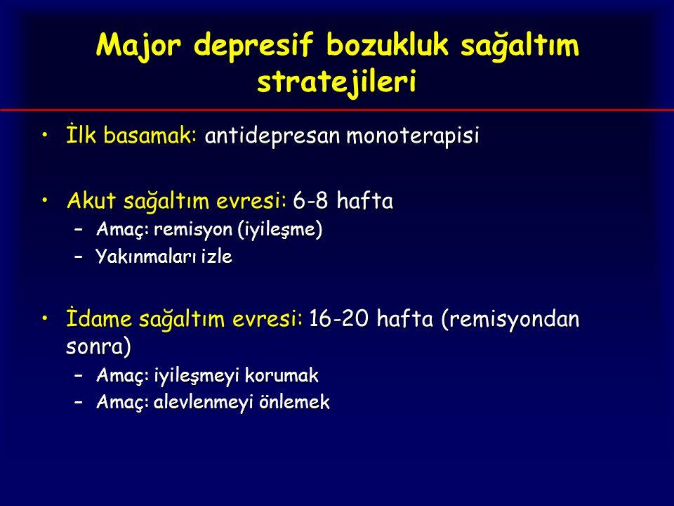 Major depresif bozukluk sağaltım stratejileri İlk basamak: antidepresan monoterapisiİlk basamak: antidepresan monoterapisi Akut sağaltım evresi: 6-8 h
