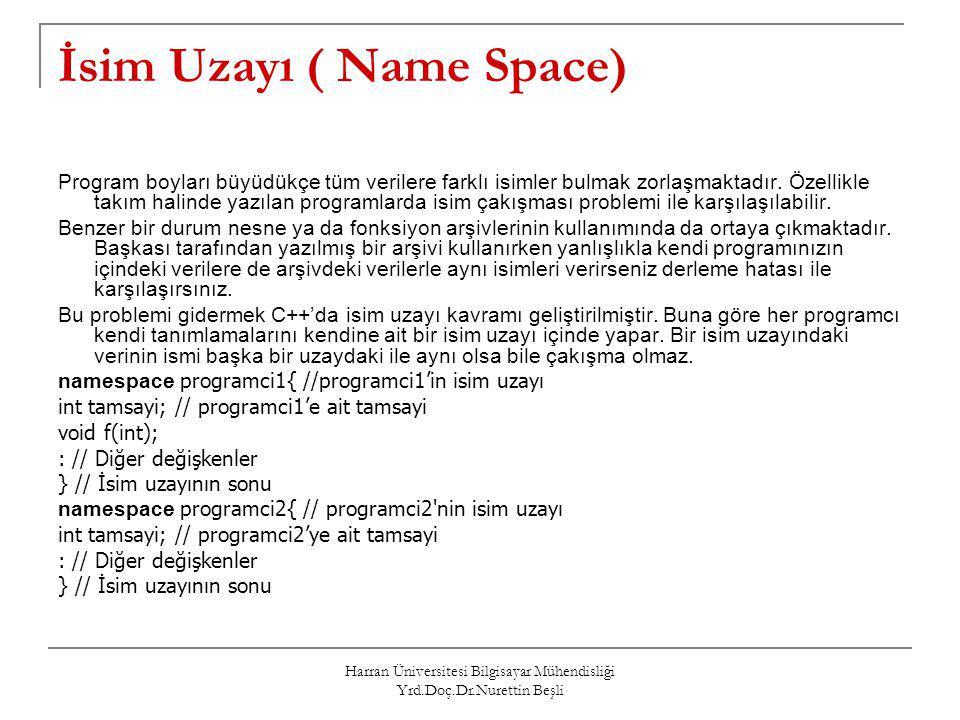 Harran Üniversitesi Bilgisayar Mühendisliği Yrd.Doç.Dr.Nurettin Beşli İsim Uzayı ( Name Space) Program boyları büyüdükçe tüm verilere farklı isimler b