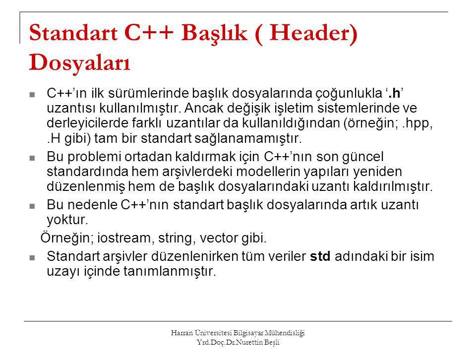 Harran Üniversitesi Bilgisayar Mühendisliği Yrd.Doç.Dr.Nurettin Beşli Standart C++ Başlık ( Header) Dosyaları C++'ın ilk sürümlerinde başlık dosyaları