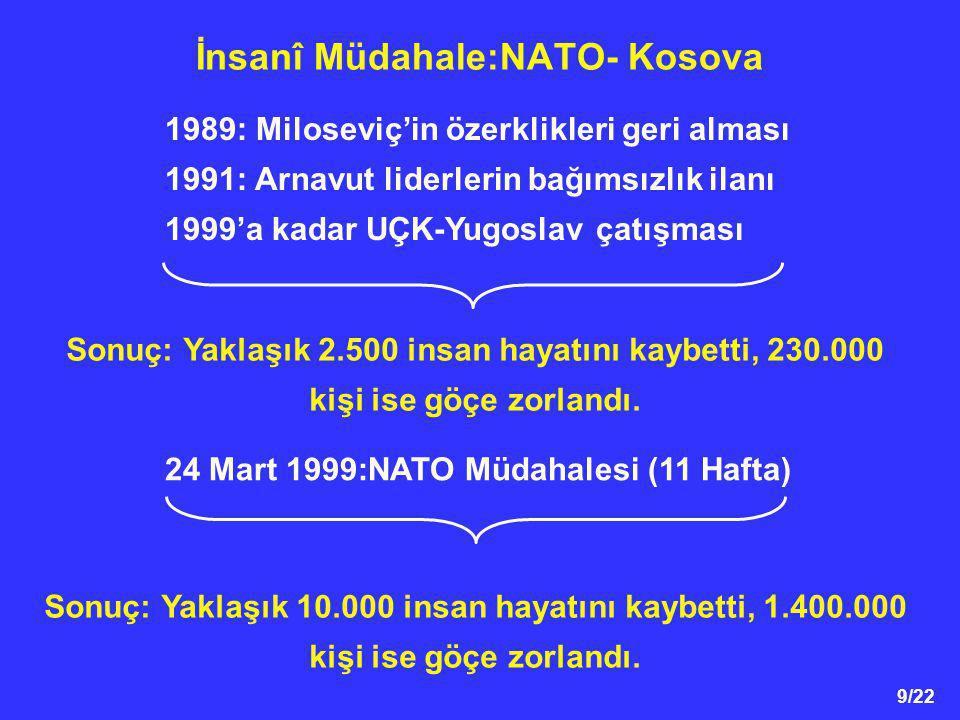 9/22 İnsanî Müdahale:NATO- Kosova 1989: Miloseviç'in özerklikleri geri alması 1991: Arnavut liderlerin bağımsızlık ilanı 1999'a kadar UÇK-Yugoslav çat