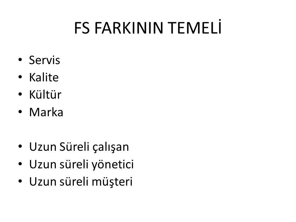 FS FARKININ TEMELİ Servis Kalite Kültür Marka Uzun Süreli çalışan Uzun süreli yönetici Uzun süreli müşteri