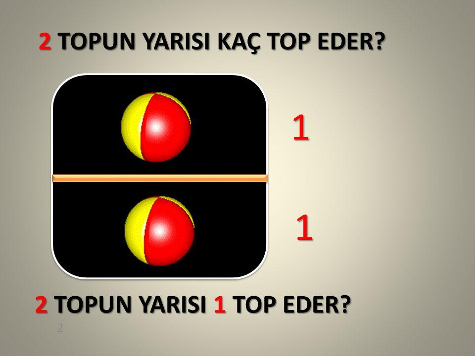 2 2 TOPUN YARISI KAÇ TOP EDER? 1 1 2 TOPUN YARISI 1 TOP EDER?