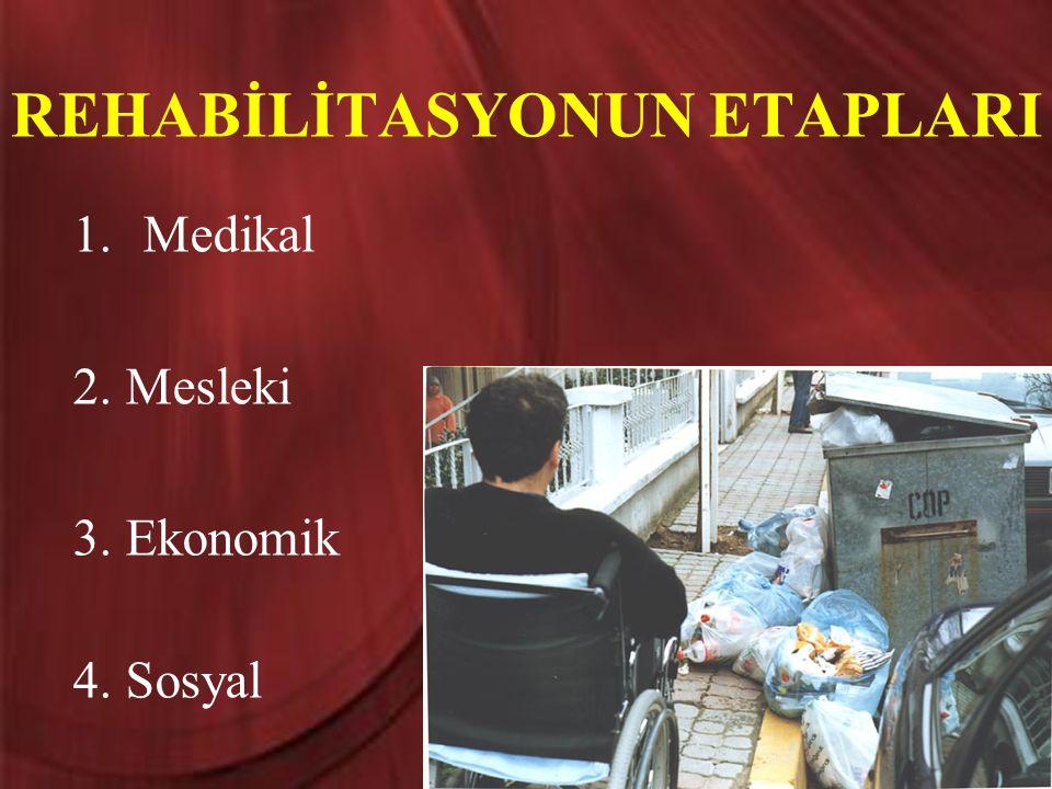 REHABİLİTASYONUN ETAPLARI 1.Medikal 2. Mesleki 3. Ekonomik 4. Sosyal
