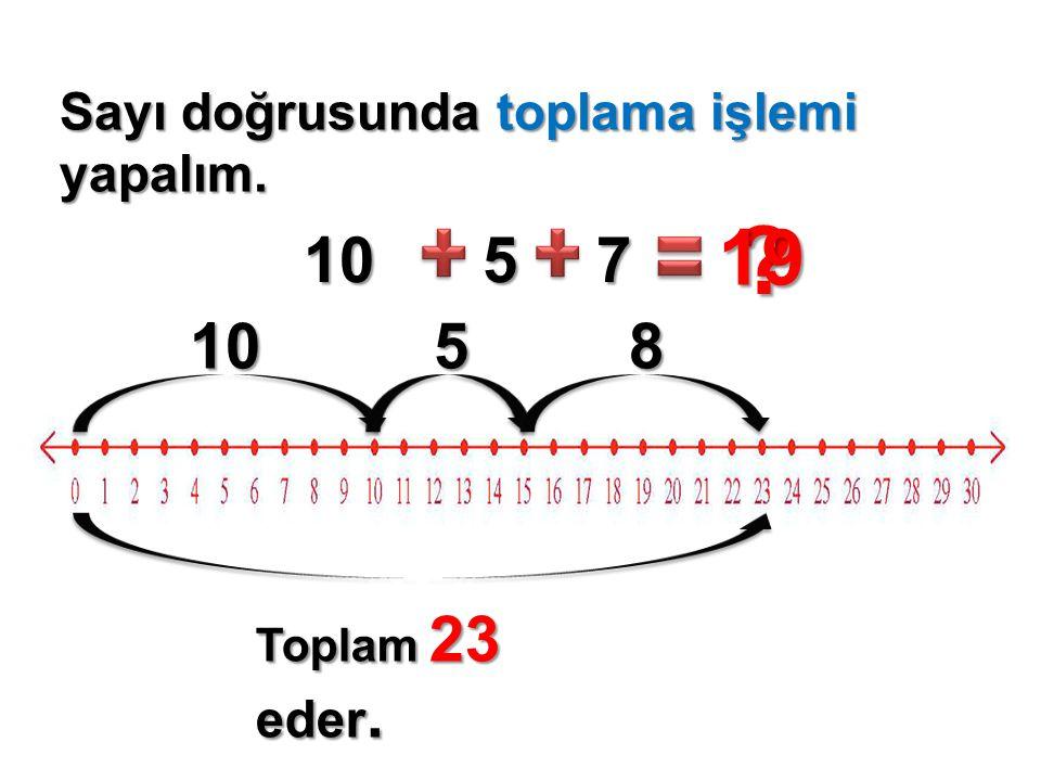 Sayı doğrusunda toplama işlemi yapalım. 105 ? 7 19 1058 Toplam 23 eder.