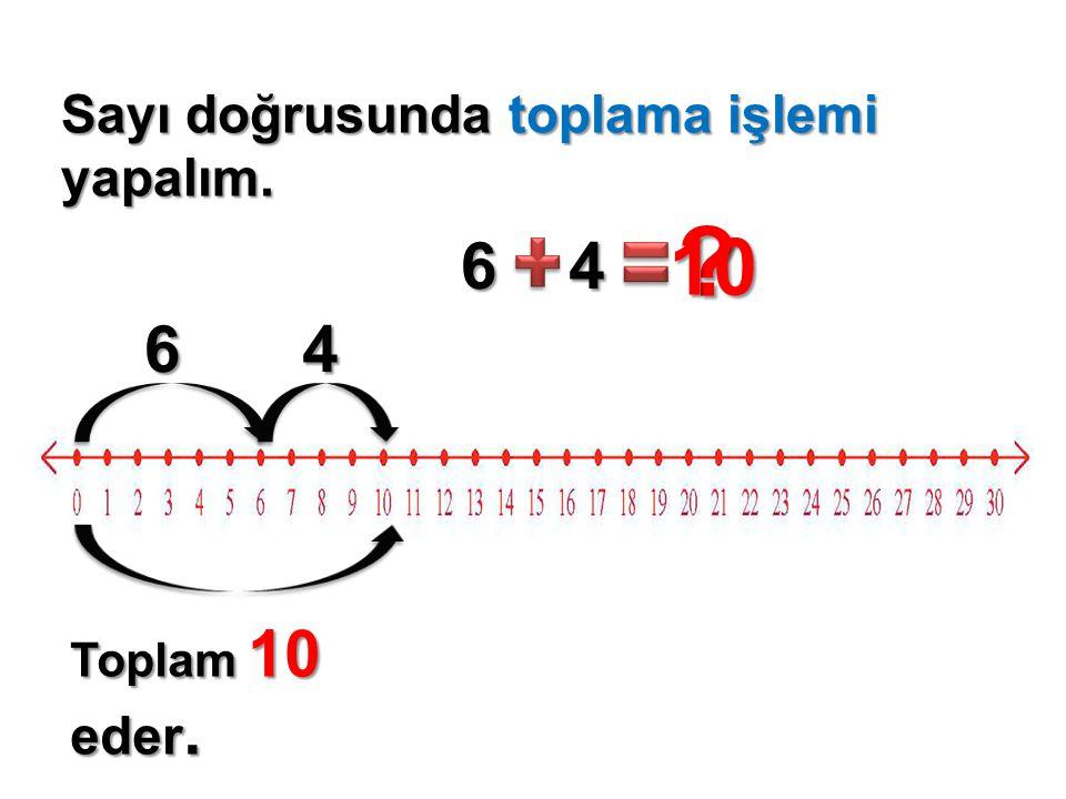 Sayı doğrusunda toplama işlemi yapalım. 87 ? 15 8 7 Toplam 15 eder.