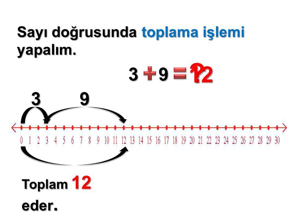 Sayı doğrusunda toplama işlemi yapalım. 107 ? 17 107 Toplam 17 eder.