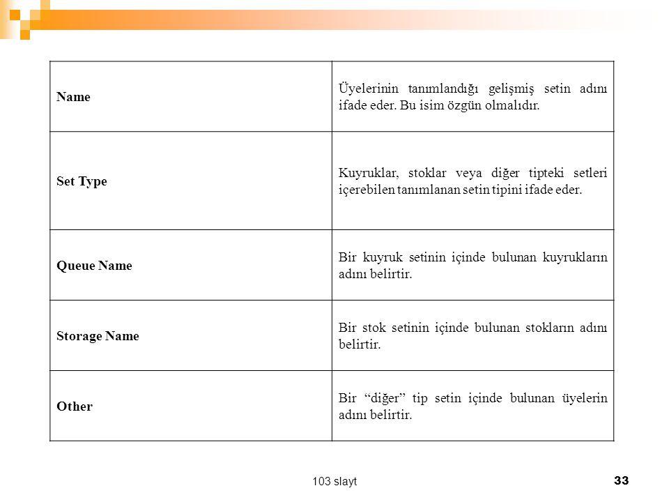 103 slayt 33 Name Üyelerinin tanımlandığı gelişmiş setin adını ifade eder. Bu isim özgün olmalıdır. Set Type Kuyruklar, stoklar veya diğer tipteki set