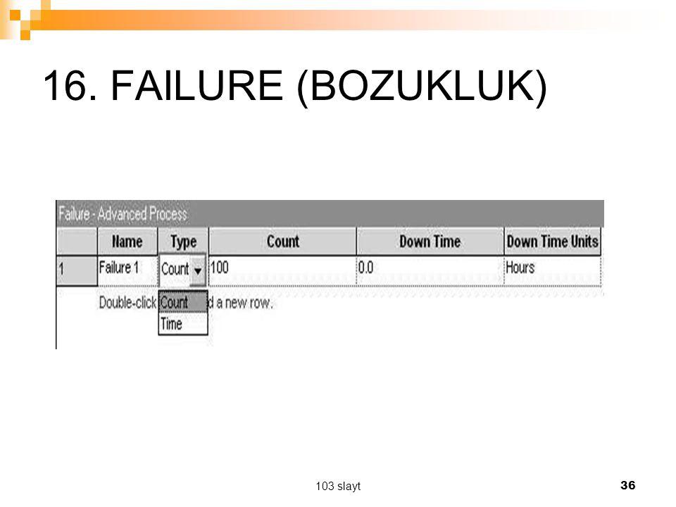 103 slayt 36 16. FAILURE (BOZUKLUK)