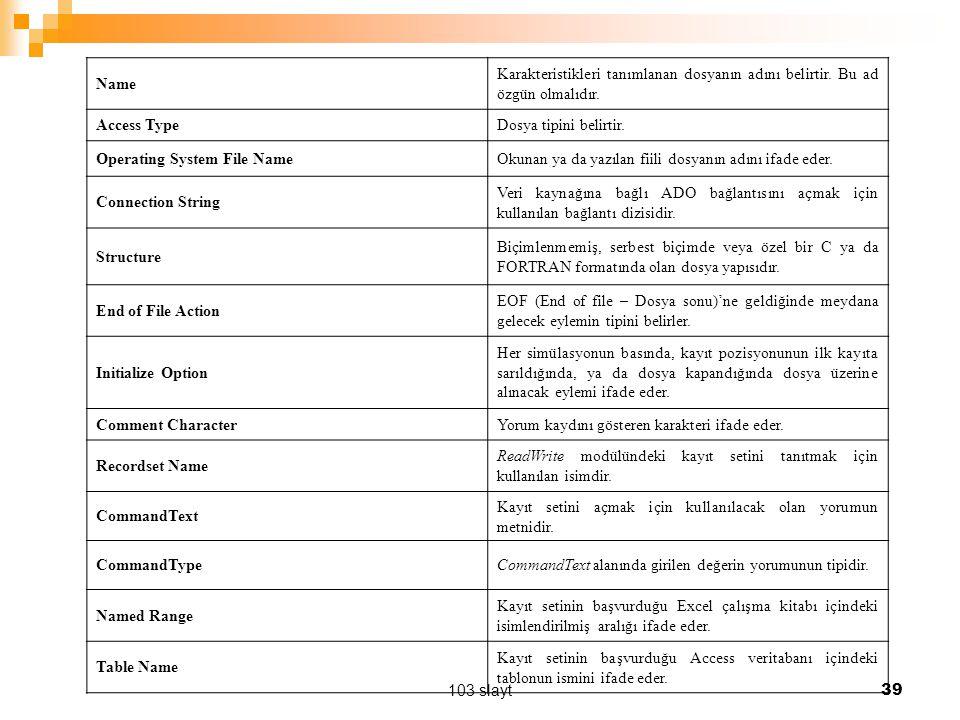 103 slayt 39 Name Karakteristikleri tanımlanan dosyanın adını belirtir. Bu ad özgün olmalıdır. Access TypeDosya tipini belirtir. Operating System File