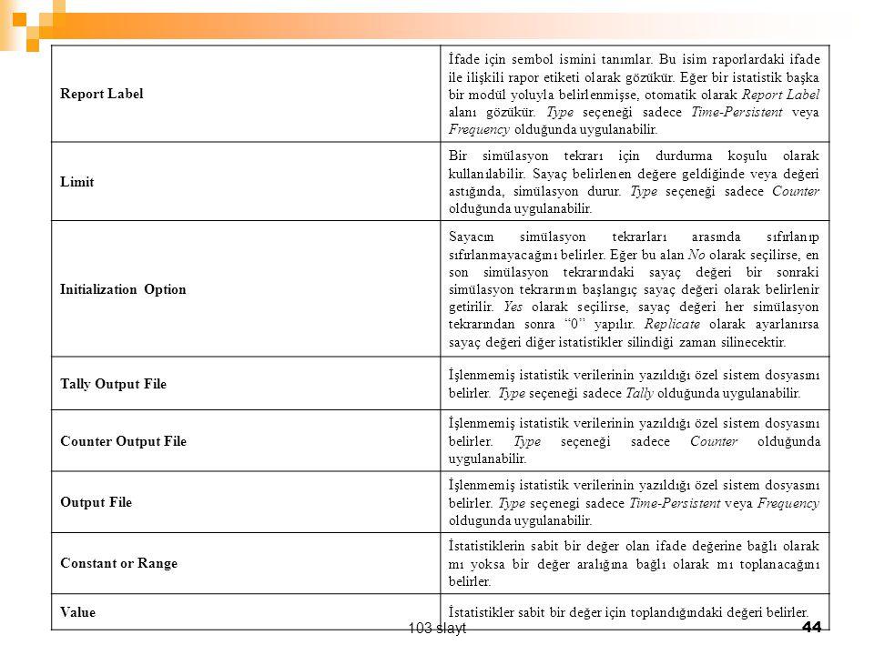 103 slayt 44 Report Label İfade için sembol ismini tanımlar. Bu isim raporlardaki ifade ile ilişkili rapor etiketi olarak gözükür. Eğer bir istatistik