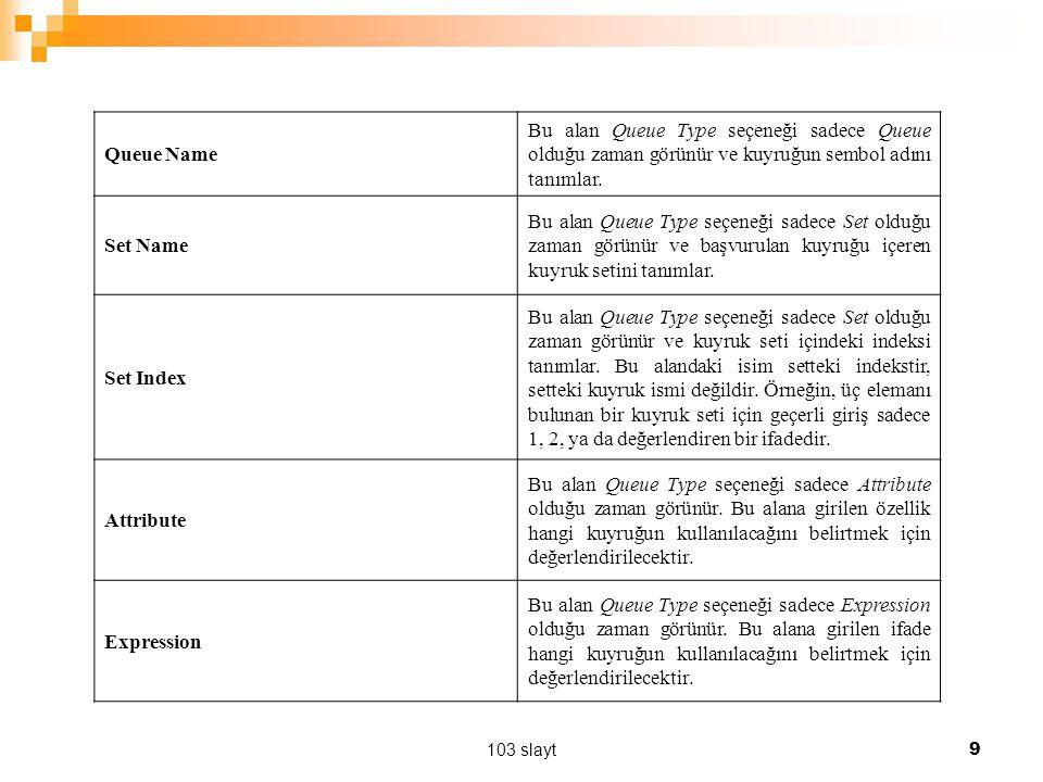 103 slayt 9 Queue Name Bu alan Queue Type seçeneği sadece Queue olduğu zaman görünür ve kuyruğun sembol adını tanımlar. Set Name Bu alan Queue Type se