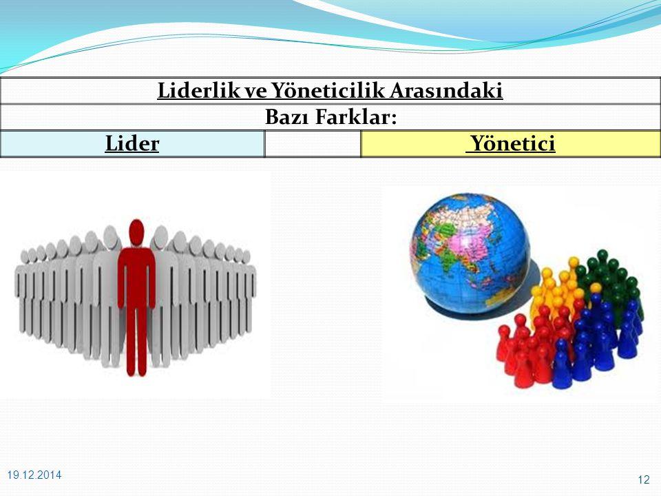 12 19.12.2014 Liderlik ve Yöneticilik Arasındaki Bazı Farklar: Lider Yönetici