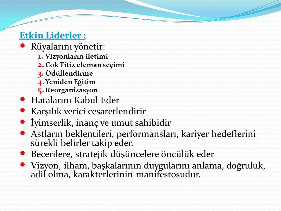 19 19.12.2014 Liderlik ve Yöneticilik Arasındaki Bazı Farklar: Lider Yönetici Değiştirirİdare eder