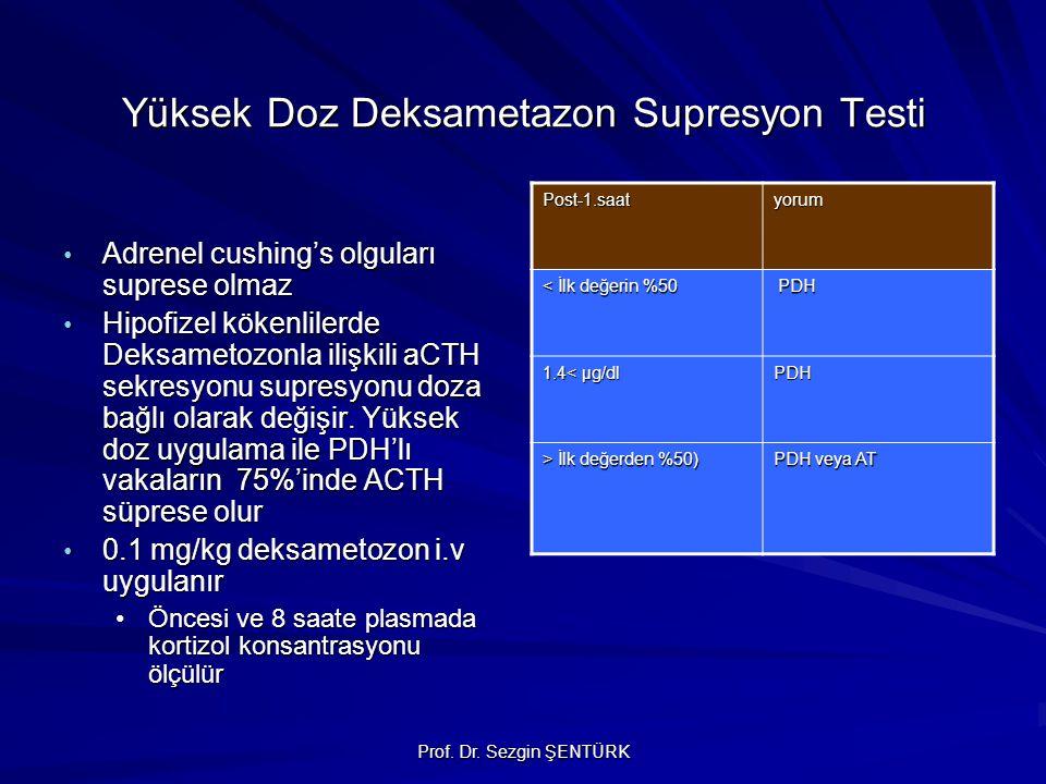 Prof. Dr. Sezgin ŞENTÜRK Yüksek Doz Deksametazon Supresyon Testi Adrenel cushing's olguları suprese olmaz Adrenel cushing's olguları suprese olmaz Hip