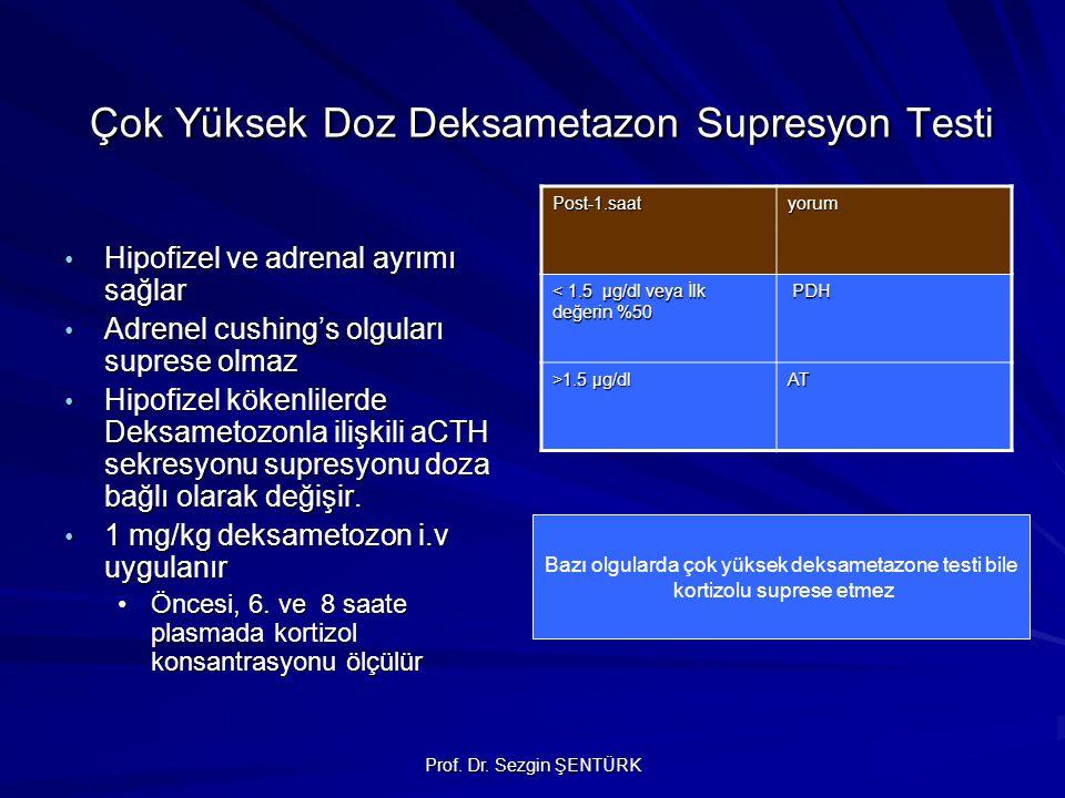 Çok Yüksek Doz Deksametazon Supresyon Testi Çok Yüksek Doz Deksametazon Supresyon Testi Hipofizel ve adrenal ayrımı sağlar Hipofizel ve adrenal ayrımı sağlar Adrenel cushing's olguları suprese olmaz Adrenel cushing's olguları suprese olmaz Hipofizel kökenlilerde Deksametozonla ilişkili aCTH sekresyonu supresyonu doza bağlı olarak değişir.