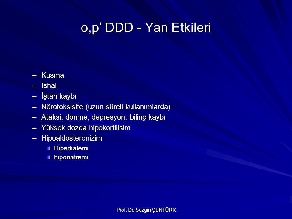 o,p' DDD - Yan Etkileri –Kusma –İshal –İştah kaybı –Nörotoksisite (uzun süreli kullanımlarda) –Ataksi, dönme, depresyon, bilinç kaybı –Yüksek dozda hipokortilisim –Hipoaldosteronizim Hiperkalemihiponatremi