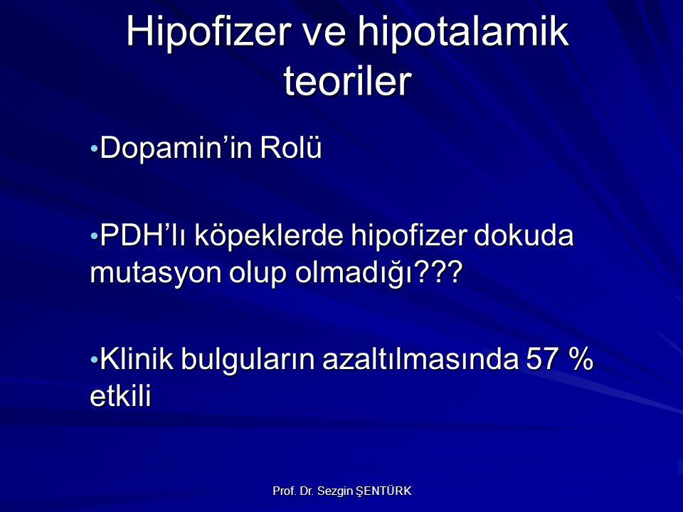 Prof. Dr. Sezgin ŞENTÜRK Hipofizer ve hipotalamik teoriler Dopamin'in Rolü Dopamin'in Rolü PDH'lı köpeklerde hipofizer dokuda mutasyon olup olmadığı??