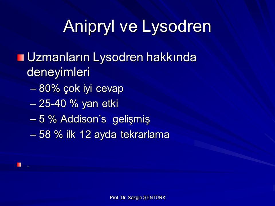 Prof. Dr. Sezgin ŞENTÜRK Anipryl ve Lysodren Uzmanların Lysodren hakkında deneyimleri –80% çok iyi cevap –25-40 % yan etki –5 % Addison's gelişmiş –58