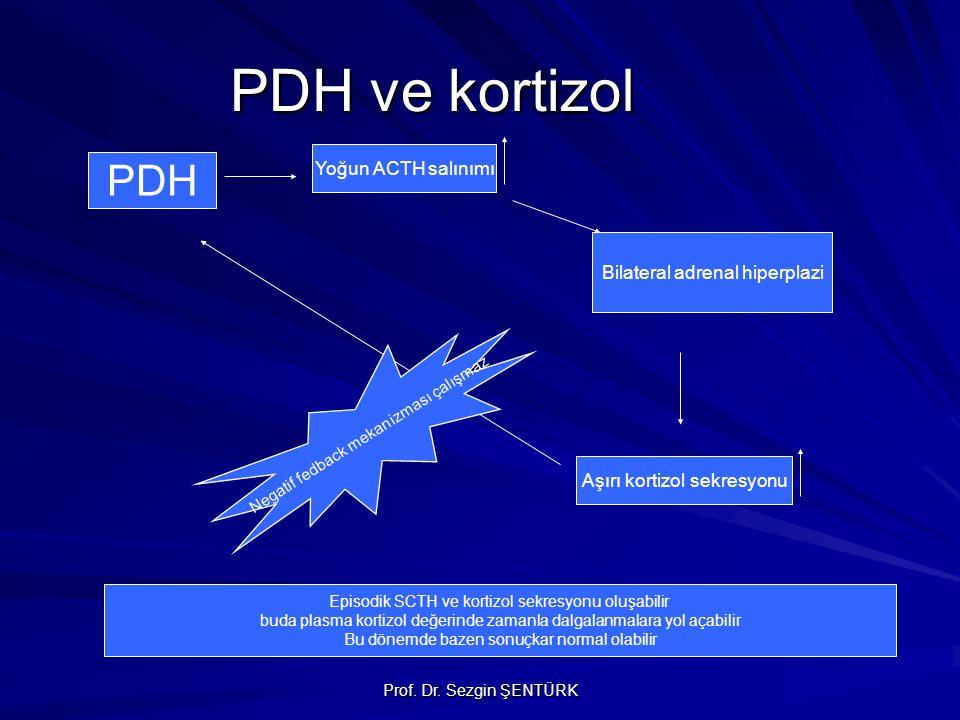 Prof. Dr. Sezgin ŞENTÜRK PDH ve kortizol PDH Yoğun ACTH salınımı Bilateral adrenal hiperplazi Aşırı kortizol sekresyonu Negatif fedback mekanizması ça