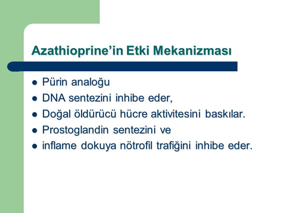 Azathioprine'in Etki Mekanizması Pürin analoğu Pürin analoğu DNA sentezini inhibe eder, DNA sentezini inhibe eder, Doğal öldürücü hücre aktivitesini b