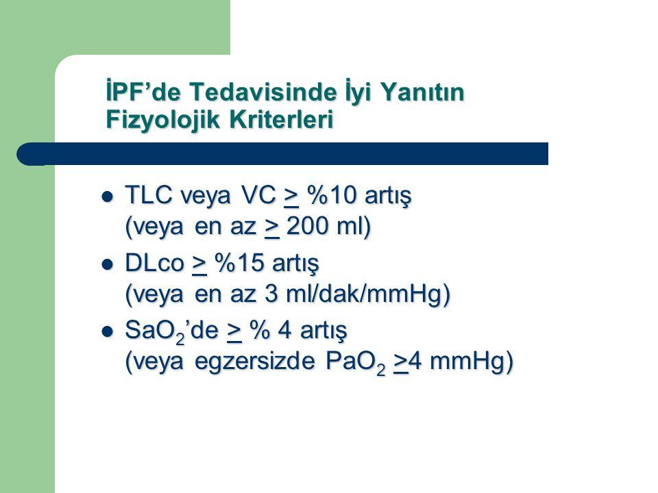 İPF'de Tedavisinde Stabil Yanıtın Fizyolojik Kriterleri TLC veya VC'de %10'luk (veya < 200 ml) değişiklik TLC veya VC'de %10'luk (veya < 200 ml) değişiklik DLco < %15 (veya < 3 ml/dak/mmHg) değişiklik DLco < %15 (veya < 3 ml/dak/mmHg) değişiklik SaO 2 'de < % 4 artış (veya egzersizde PaO 2 < 4 mmHg artış) SaO 2 'de < % 4 artış (veya egzersizde PaO 2 < 4 mmHg artış)