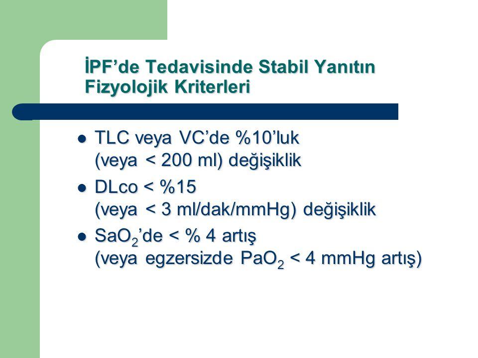 İPF'de Tedavisinde Yanıtsızlığın Fizyolojik Kriterleri TLC veya VC > %10 azalma (veya > 200 ml) TLC veya VC > %10 azalma (veya > 200 ml) DLco > %15 azalma (veya > 3 ml/dak/mmHg) DLco > %15 azalma (veya > 3 ml/dak/mmHg) SaO 2 'de > % 4 azalma (veya egzersizde PaO 2 >4 mmHg ) SaO 2 'de > % 4 azalma (veya egzersizde PaO 2 >4 mmHg )