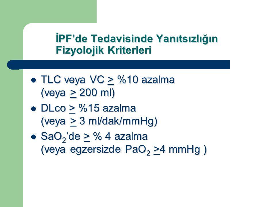 İPF'de Tedavisinde Yanıtsızlığın Fizyolojik Kriterleri TLC veya VC > %10 azalma (veya > 200 ml) TLC veya VC > %10 azalma (veya > 200 ml) DLco > %15 az