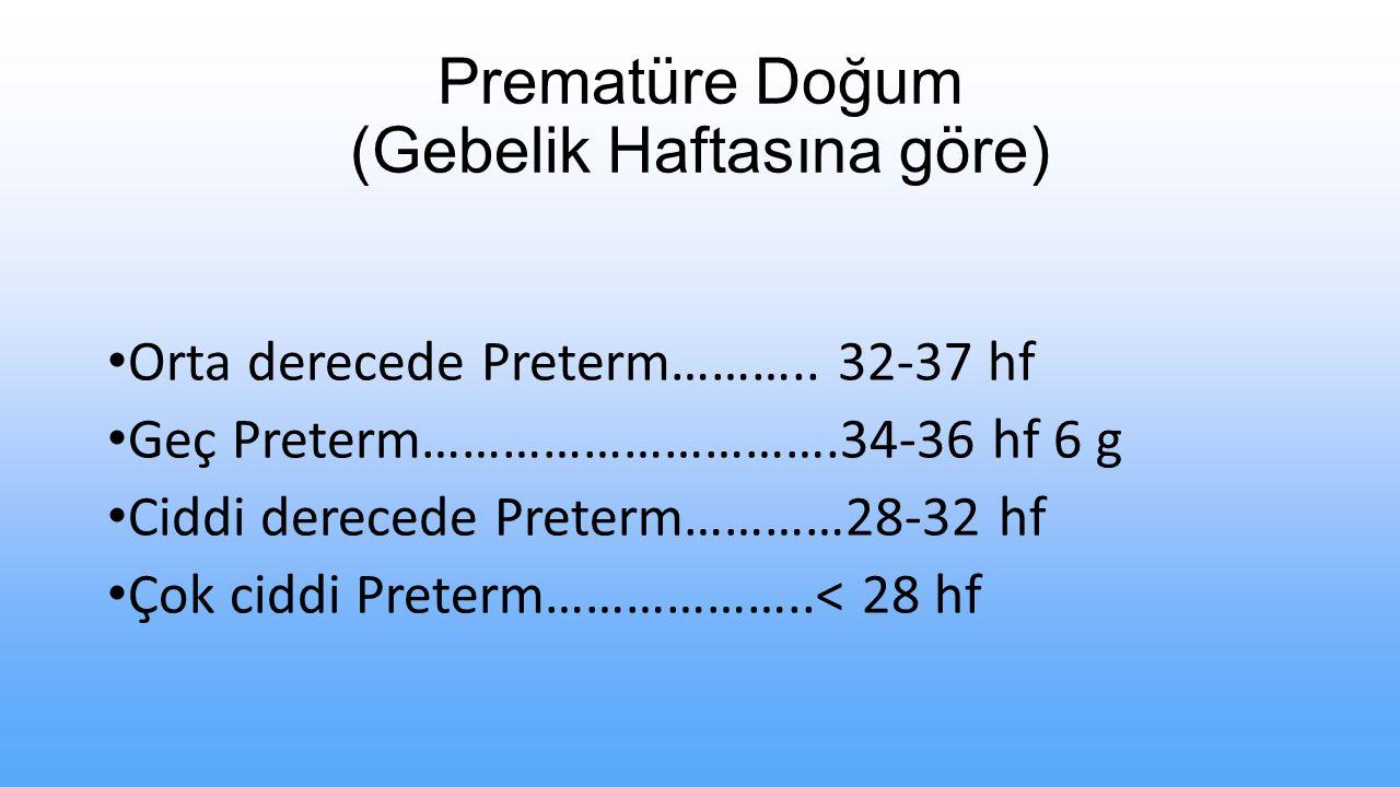 Prematüre Doğum (Gebelik Haftasına göre) Orta derecede Preterm………..