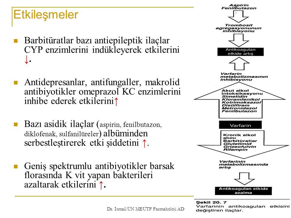 Dr. İsmail ÜN MEÜTF Farmakoloji AD 27 Etkileşmeler Barbitüratlar bazı antiepileptik ilaçlar CYP enzimlerini indükleyerek etkilerini ↓. Antidepresanlar