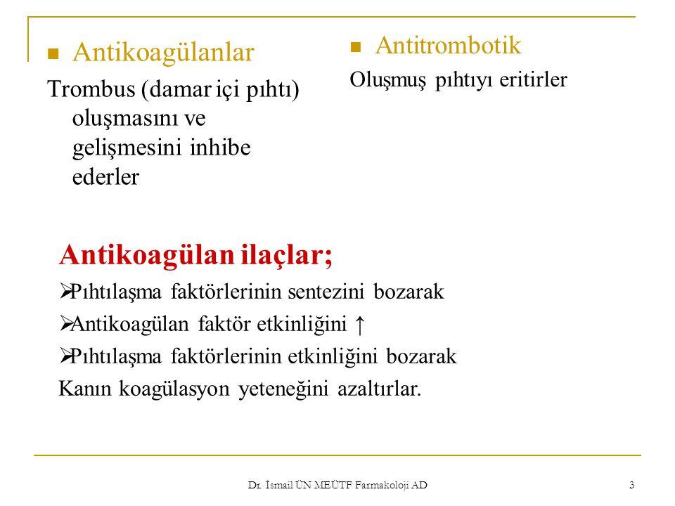 Dr.İsmail ÜN MEÜTF Farmakoloji AD 14 Farmakokinetiği Sindirim kanalından absorbe edilmez.