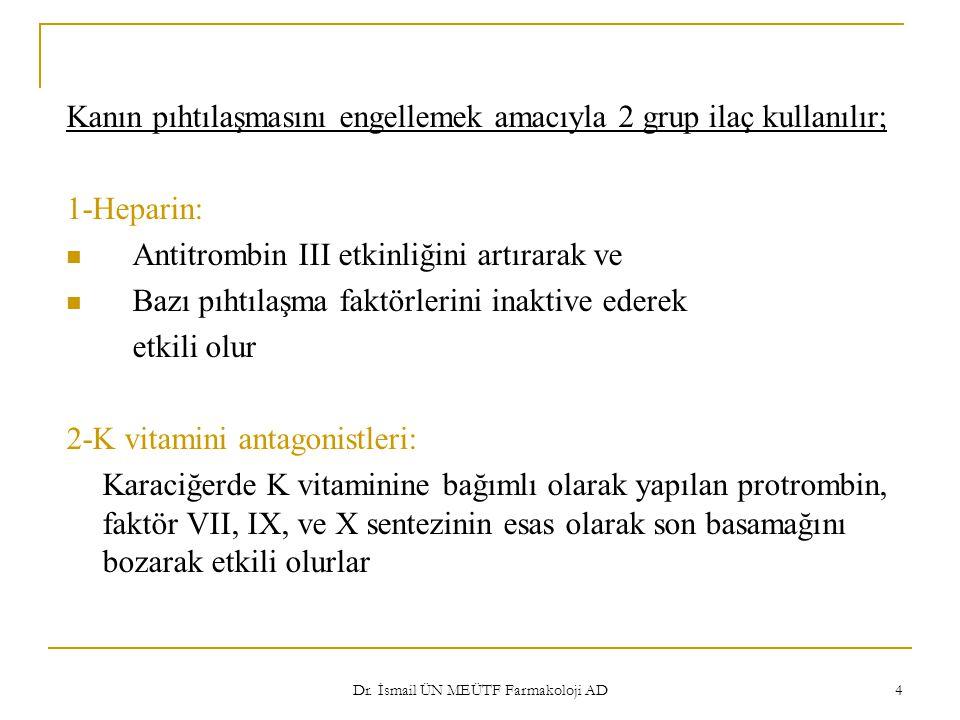 Dr. İsmail ÜN MEÜTF Farmakoloji AD 4 Kanın pıhtılaşmasını engellemek amacıyla 2 grup ilaç kullanılır; 1-Heparin: Antitrombin III etkinliğini artırarak